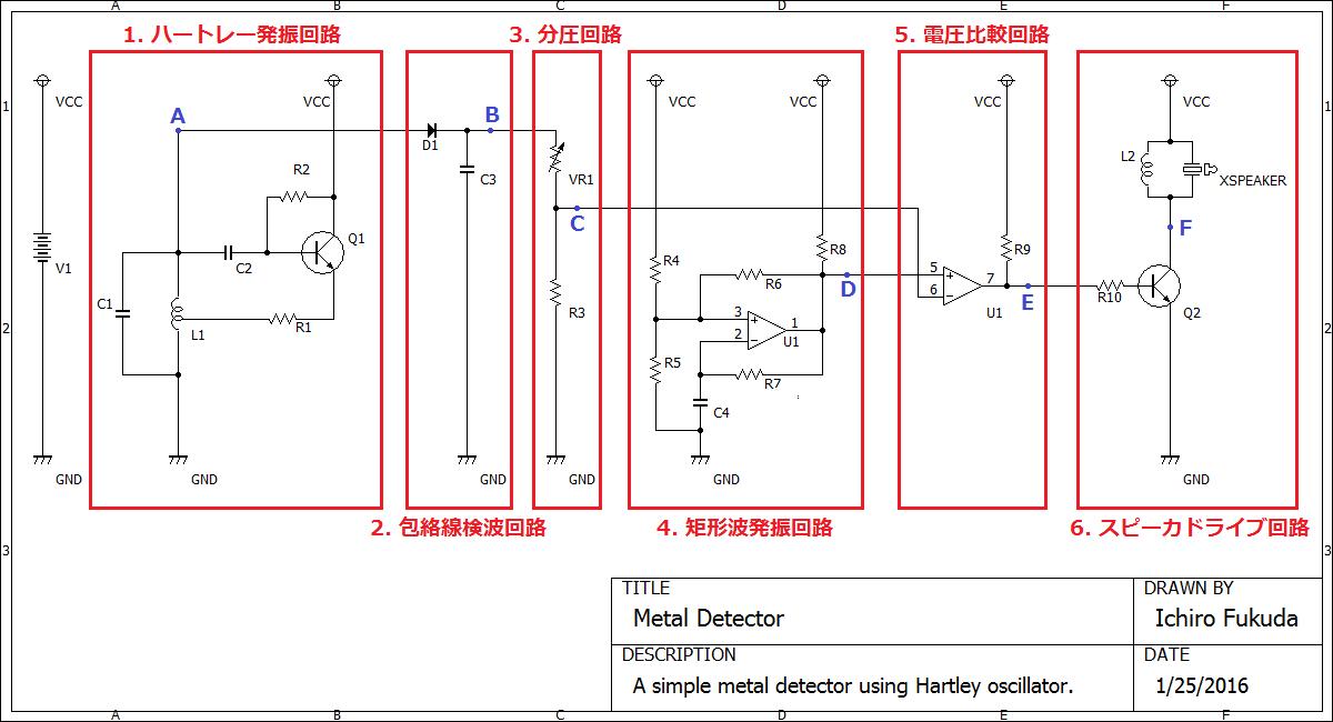 Metal-detector-sche3